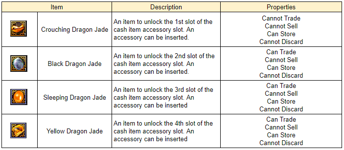 Cash Item Table.PNG
