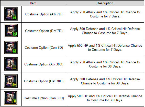Costume Option List.PNG