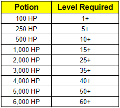 Potions.PNG