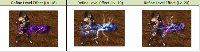 Refine Lv Effects.PNG