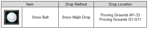 Snow Ball Table.PNG