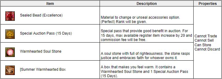 Baekhwa Resource List.png