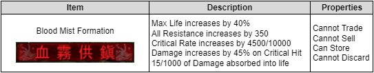 bloodmist formation table.png