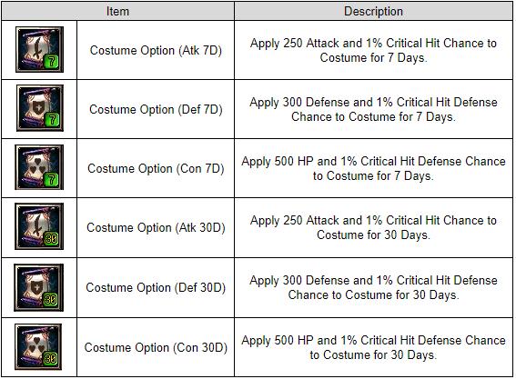 Costume Option List.PNG