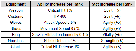 Craft Stats.PNG