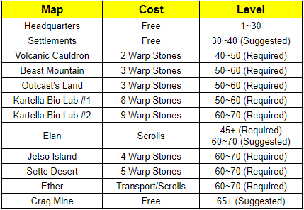 Map Requirements.PNG
