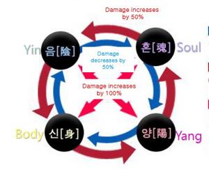 ying yang card.png